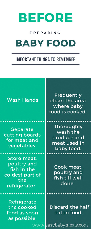 Infographic on making baby food